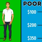 10 Incredible Rules That The Most Rich People Follow